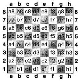 Chess Notation: Learning the Names of The Squares on the Chessboard