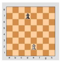 Chess Game Pawn vs Pawn 3