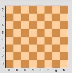 Chessboard name of the squares