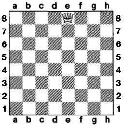 Queen on the chessboard